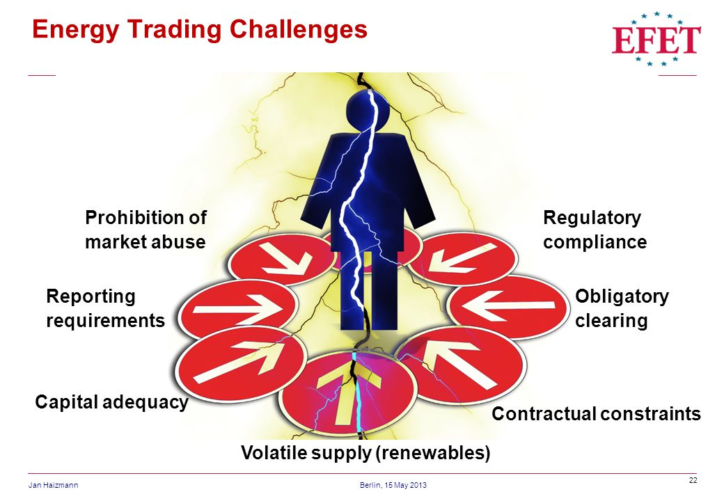 22 Jan HaizmannBerlin, 15 May 2013 Energy Trading Challenges Prohibition of market abuse Reporting requirements Capital adequacy Volatile supply (renewables) Contractual constraints Obligatory clearing Regulatory compliance