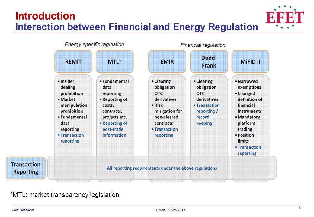 8 Jan HaizmannBerlin, 15 May 2013 Introduction Interaction between Financial and Energy Regulation *MTL: market transparency legislation