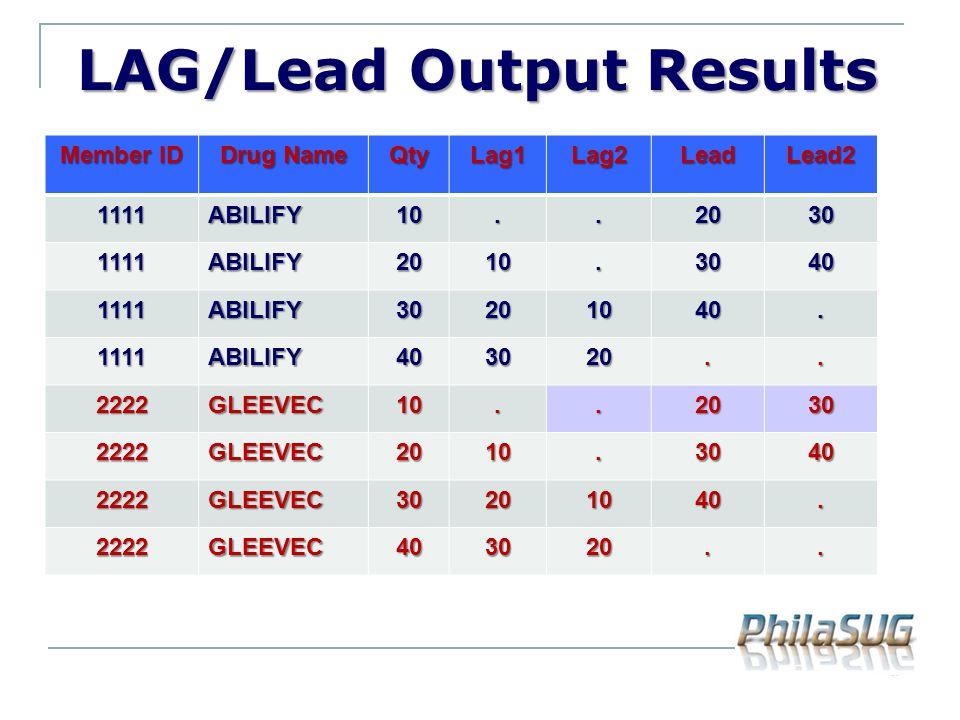 LAG/Lead Output Results LAG/Lead Output Results Member ID Drug Name QtyLag1Lag2LeadLead2 1111ABILIFY10..2030 1111ABILIFY2010.3040 1111ABILIFY30201040.