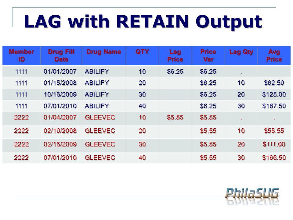LAG with RETAIN Output LAG with RETAIN Output Member ID Drug Fill Date Drug Name QTY Lag Price Price Var Lag Qty Avg Price 111101/01/2007ABILIFY10$6.2