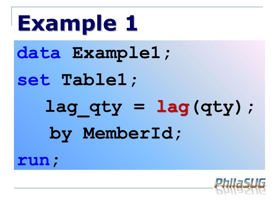 Example 1 data Example1; set Table1; lag lag_qty = lag(qty); by MemberId; run;