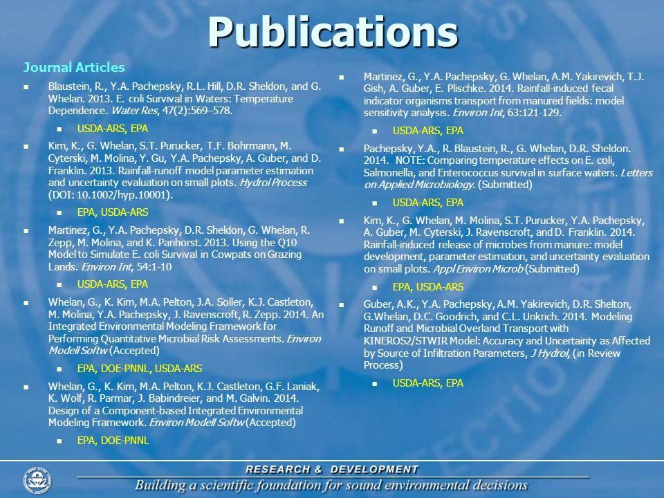 Publications Journal Articles Blaustein, R., Y.A. Pachepsky, R.L.