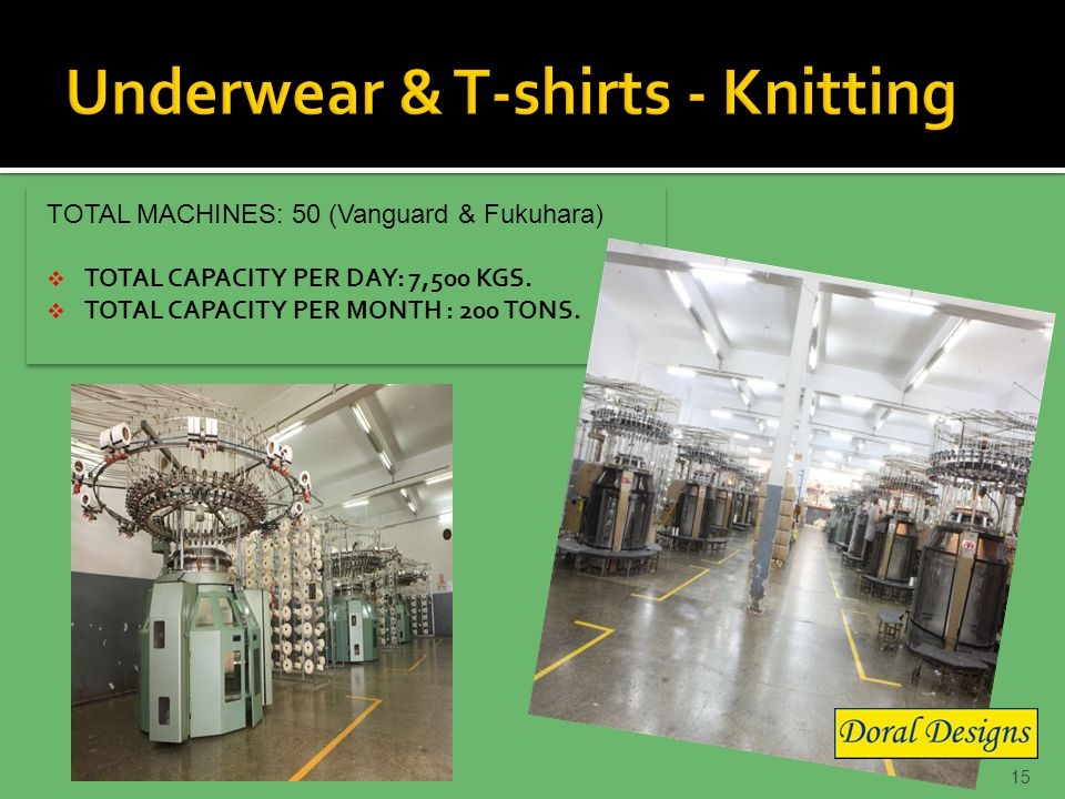 Our factory has 2 mills: 14 MILL A: 60,000 Spindles.