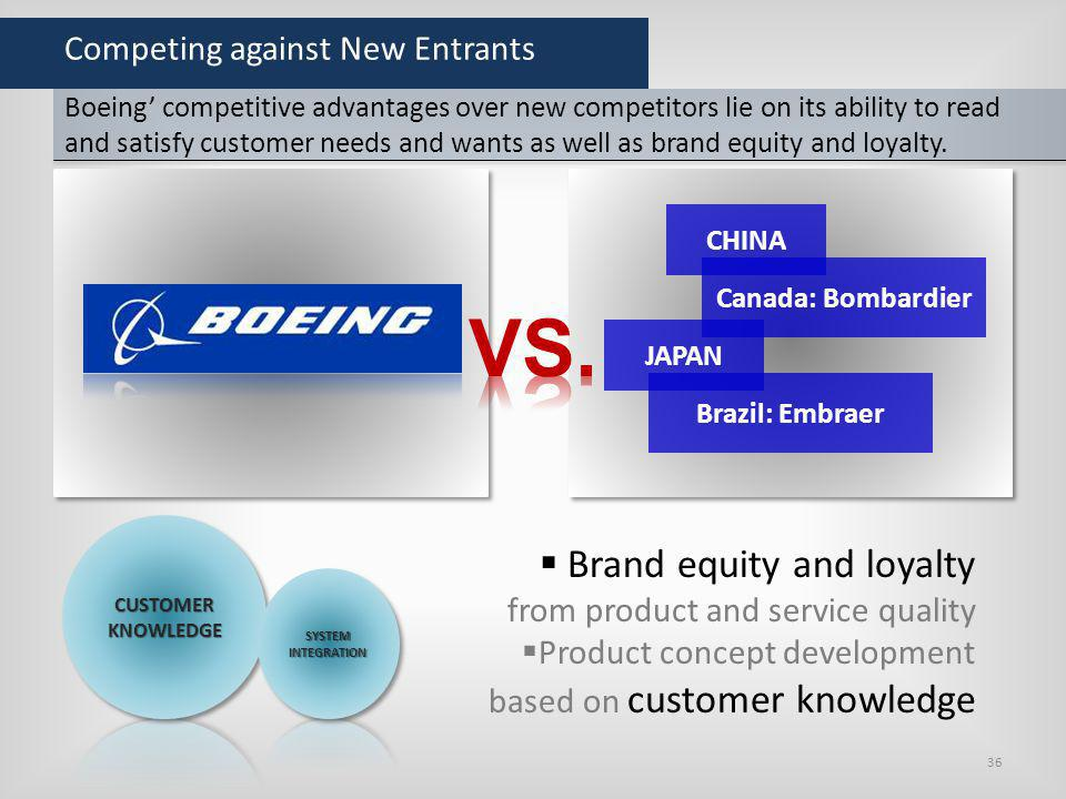 Competing against New Entrants Boeing competitive advantages over new competitors lie on its ability to read and satisfy customer needs and wants as w