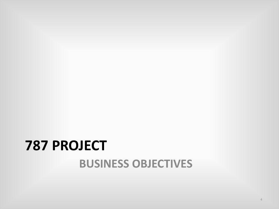 The 787 Project To obtain market leadership, Boeing launched new aircraft model, 787.