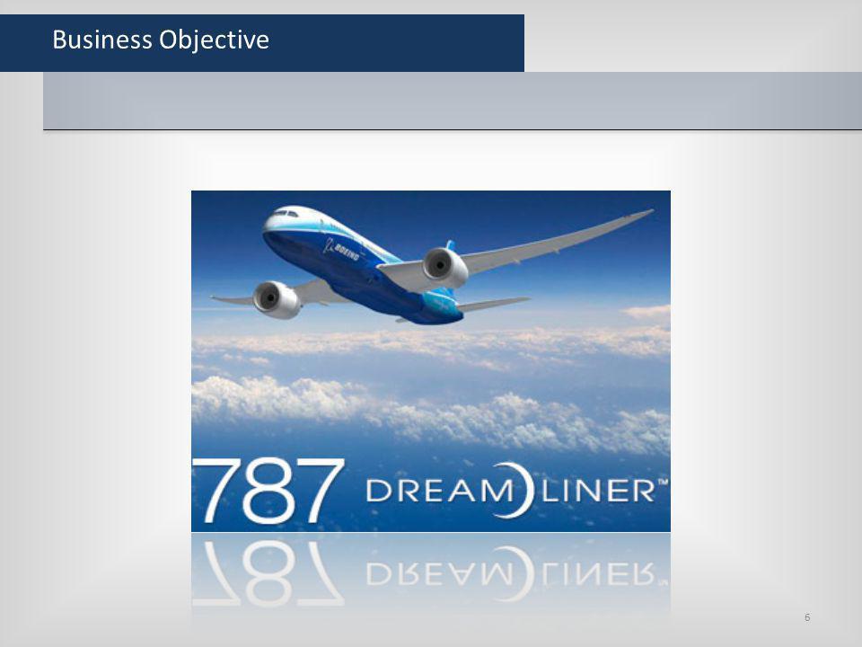 787 PROJECT 7 BOEING 787 DREAMLINER