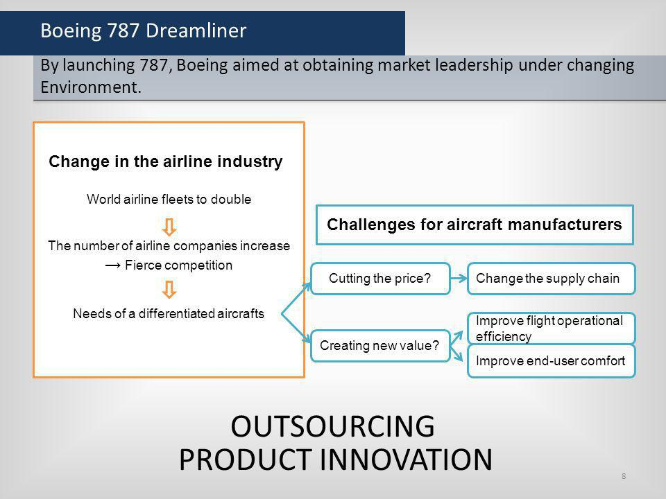 Boeing 787 Dreamliner Boeings role changed to serve as a master planner leveraging its knowhow in order to respond the market request.