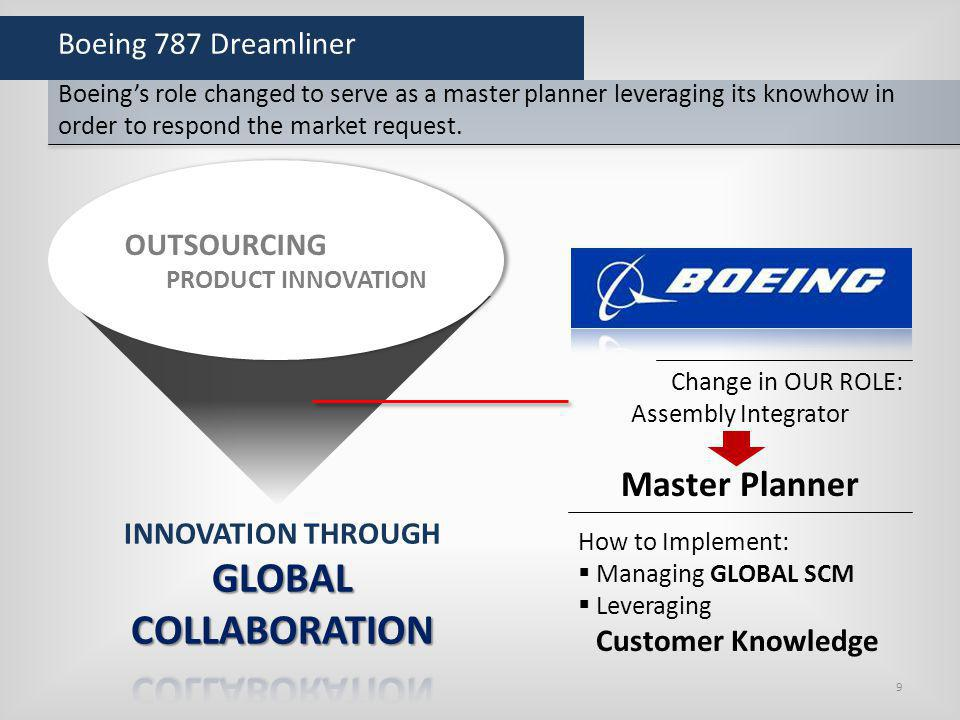 Boeing 787 Dreamliner Boeings role changed to serve as a master planner leveraging its knowhow in order to respond the market request. OUTSOURCING PRO