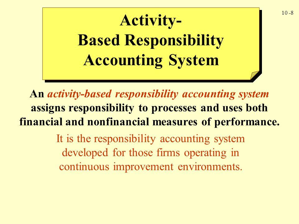 10 -29 Welding$400,000$ - 80,000$320,000 Rework090,00090,000 Setups0360,000360,000 Inspection 0 60,000 60,000 Total$400,000$430,000$830,000 Value- and Nonvalue- Added Cost Report Value-Added Nonvalue- Actual Value-Added Nonvalue- Actual Activity Costs Added Costs Costs Activity Costs Added Costs Costs