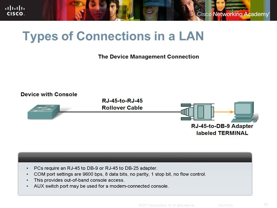 13 © 2007 Cisco Systems, Inc. All rights reserved.Cisco Public Types of Connections in a LAN