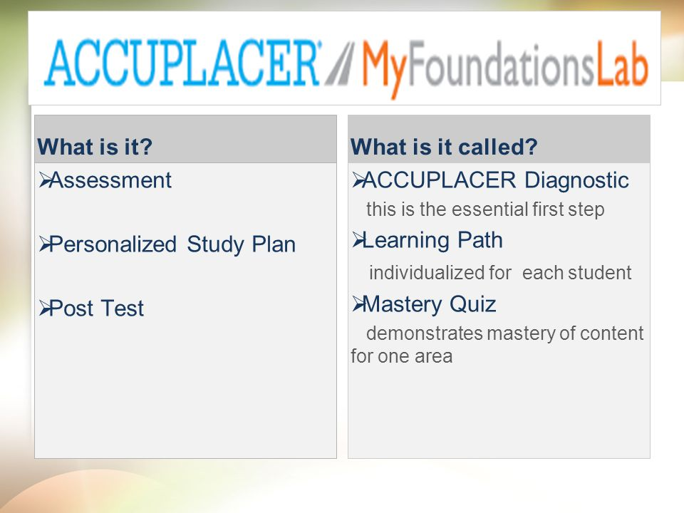 What is it. Assessment Personalized Study Plan Post Test What is it called.