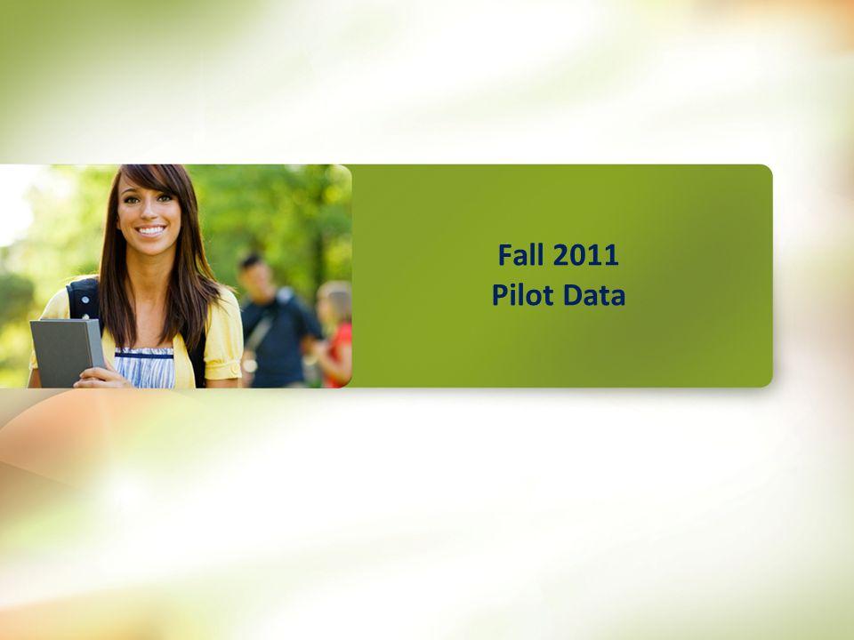 Fall 2011 Pilot Data