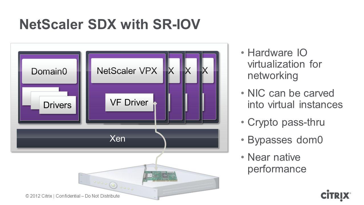 © 2012 Citrix | Confidential – Do Not Distribute NetScaler SDX with SR-IOV Xen Domain0 Drivers NetScaler VPX VF Driver NetScaler VPX VF Driver NetScal