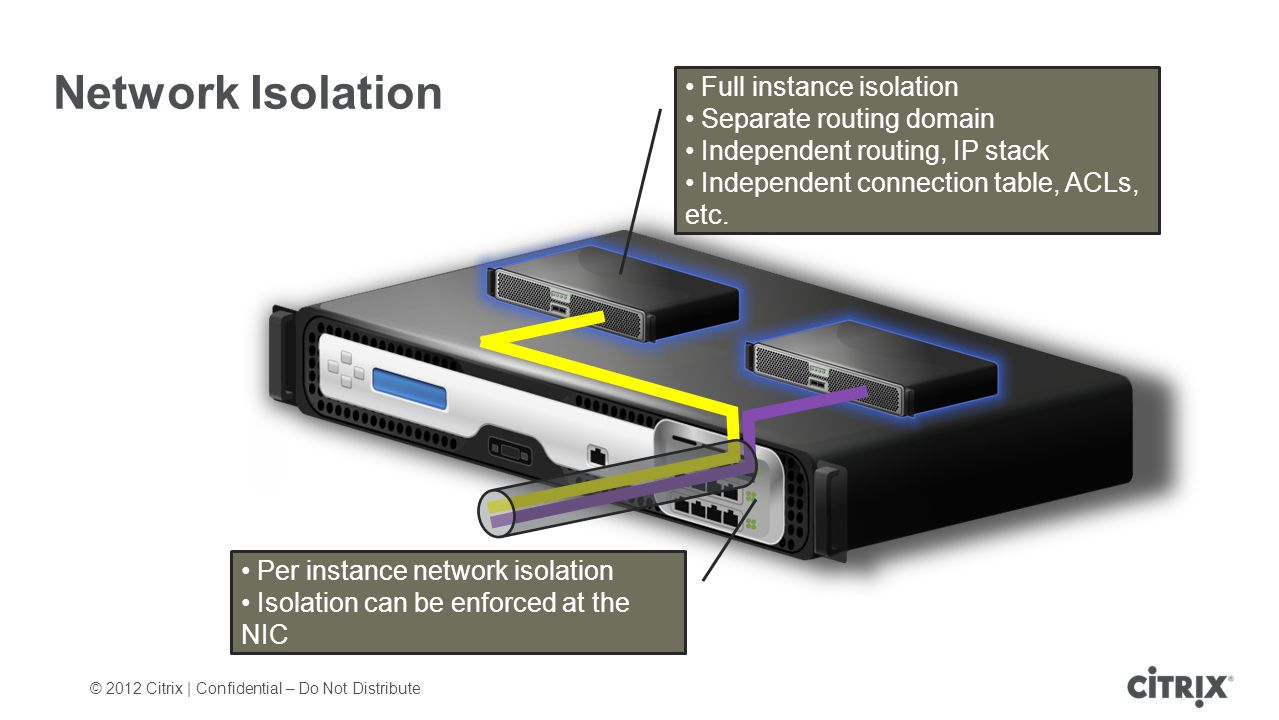 © 2012 Citrix | Confidential – Do Not Distribute Network Isolation Per instance network isolation Isolation can be enforced at the NIC Full instance isolation Separate routing domain Independent routing, IP stack Independent connection table, ACLs, etc.