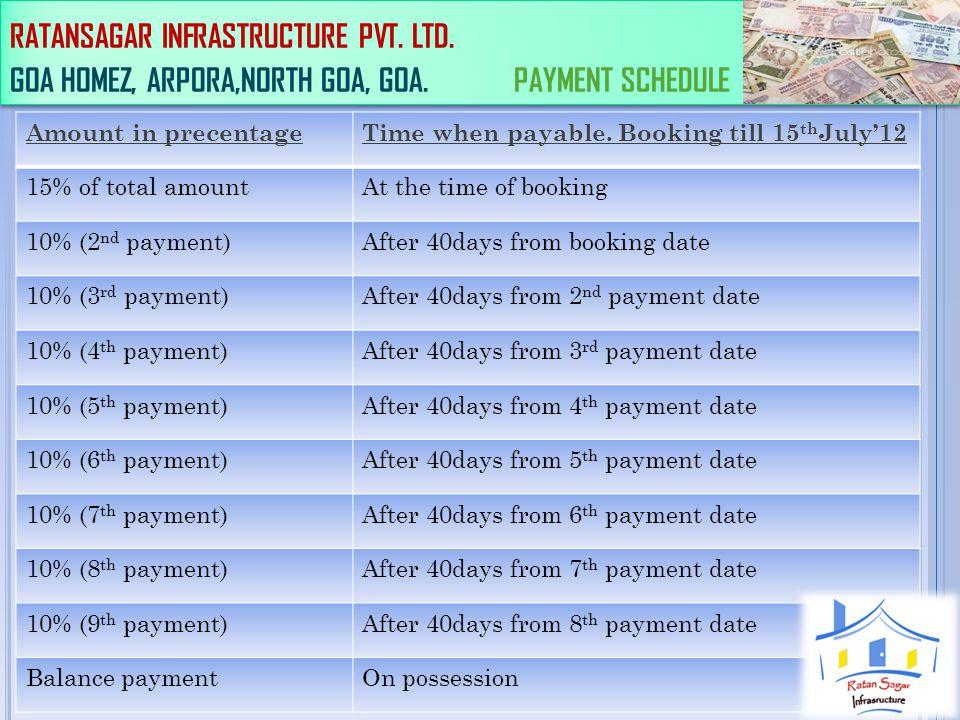 RATANSAGAR INFRASTRUCTURE PVT. LTD. GOA HOMEZ, ARPORA,NORTH GOA, GOA. PAYMENT SCHEDULE Amount in precentageTime when payable. Booking till 15 th July1