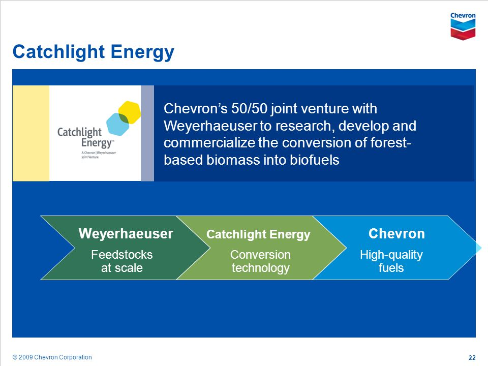 © 2009 Chevron Corporation 22 Catchlight Energy Chevrons 50/50 joint venture with Weyerhaeuser to research, develop and commercialize the conversion o
