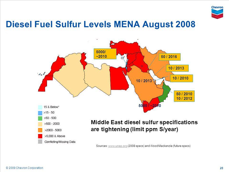 © 2009 Chevron Corporation 28 Diesel Fuel Sulfur Levels MENA August 2008 Sources: www.unep.org (2008 specs) and Wood Mackenzie (future specs)www.unep.
