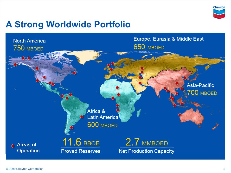 © 2009 Chevron Corporation 6 A Strong Worldwide Portfolio 11.6 BBOE Proved Reserves 2.7 MMBOED Net Production Capacity Asia-Pacific 700 MBOED Africa &