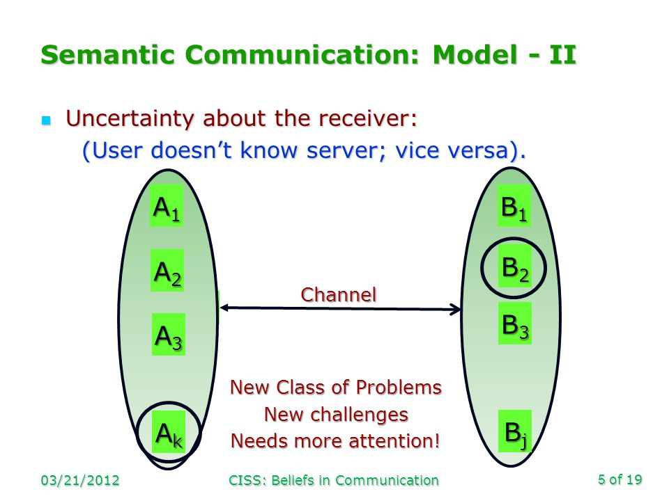 of 19 Uncertainty about the receiver: Uncertainty about the receiver: (User doesnt know server; vice versa).