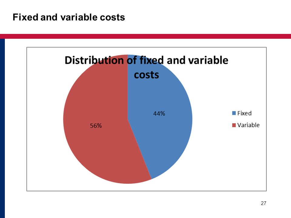 Fixed and variable costs 27