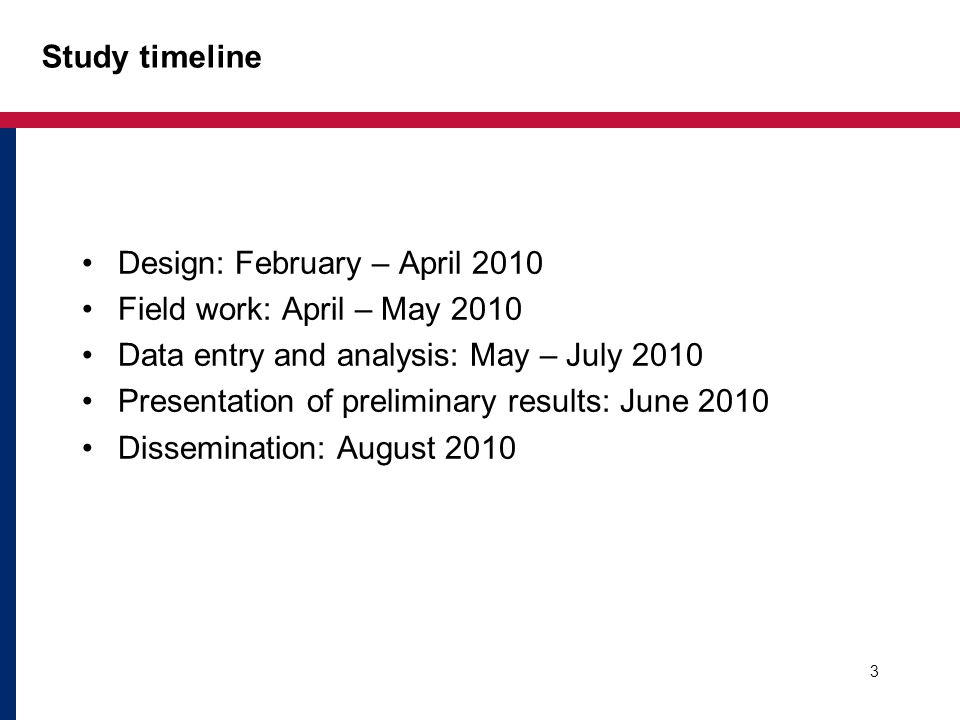 Study timeline Design: February – April 2010 Field work: April – May 2010 Data entry and analysis: May – July 2010 Presentation of preliminary results: June 2010 Dissemination: August 2010 3