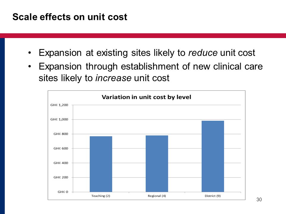 Scale effects on unit cost Expansion at existing sites likely to reduce unit cost Expansion through establishment of new clinical care sites likely to increase unit cost 30