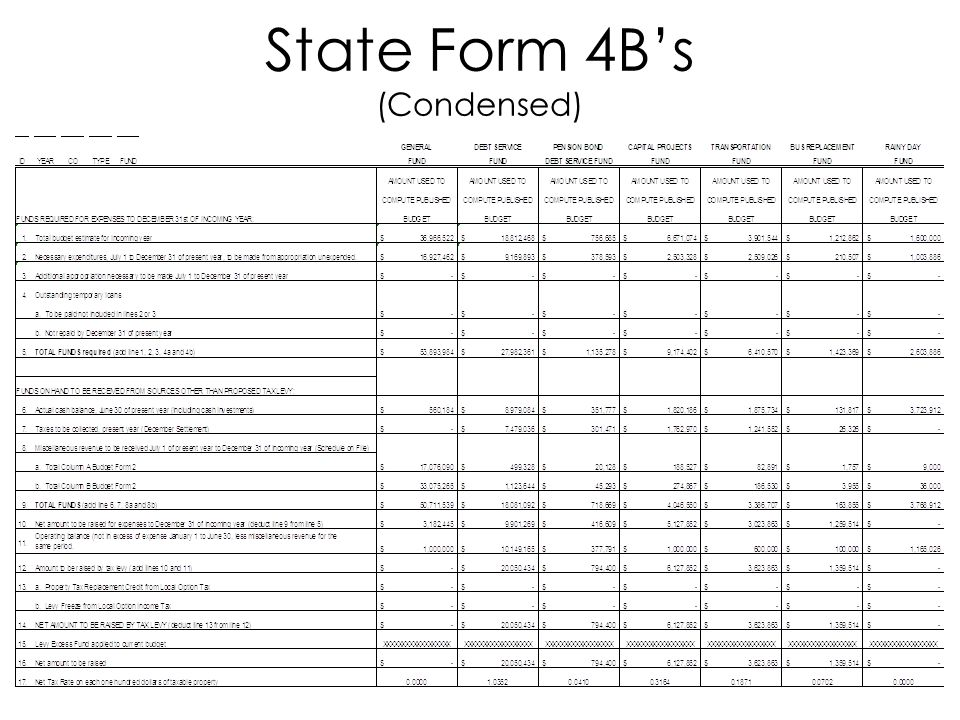 State Form 4Bs (Condensed)