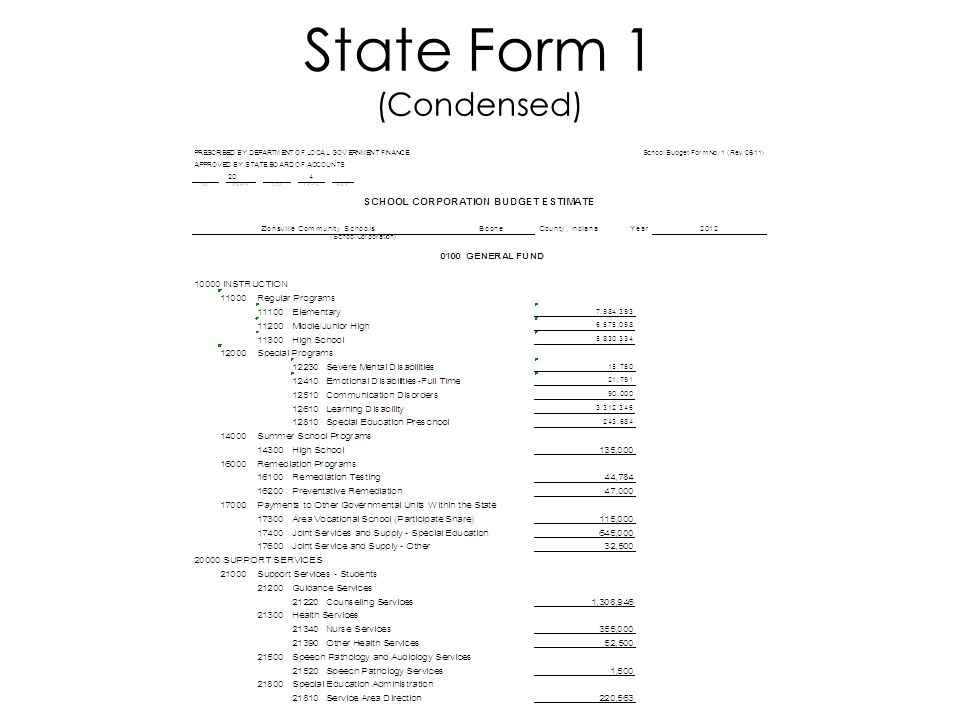 State Form 1 (Condensed)