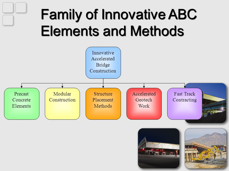 Family of Innovative ABC Elements and Methods Precast Concrete Elements Modular Construction Structure Placement Methods Innovative Accelerated Bridge Construction Accelerated Geotech Work Fast Track Contracting