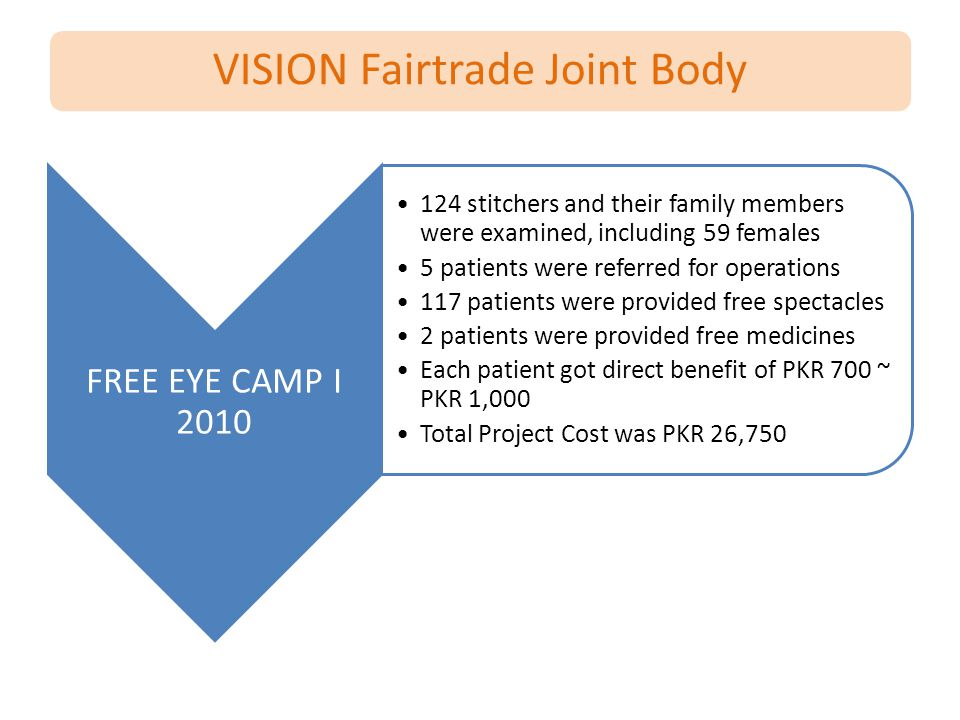 VISION Fairtrade Joint Body FREE EYE CAMP I 2010 124 stitchers and their family members were examined, including 59 females 5 patients were referred f