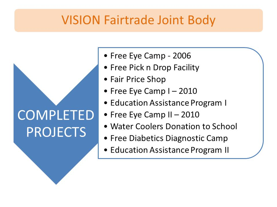 VISION Fairtrade Joint Body COMPLETED PROJECTS Free Eye Camp - 2006 Free Pick n Drop Facility Fair Price Shop Free Eye Camp I – 2010 Education Assista