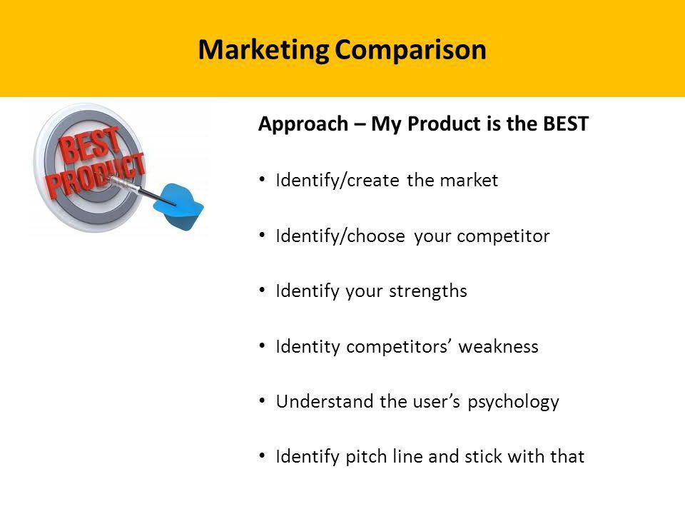 Approach – My Product is the BEST Identify/create the market Identify/choose your competitor Identify your strengths Identity competitors weakness Understand the users psychology Identify pitch line and stick with that