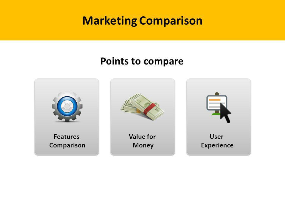 Marketing Comparison Points to compare Features Comparison Value for Money User Experience