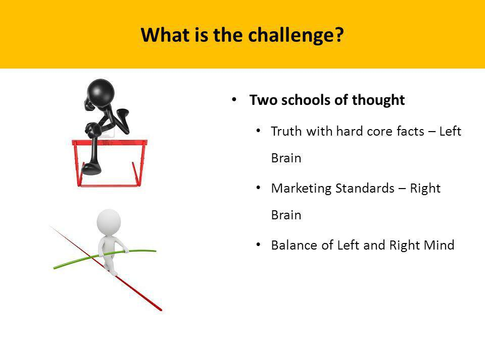 What is the challenge? Two schools of thought Truth with hard core facts – Left Brain Marketing Standards – Right Brain Balance of Left and Right Mind