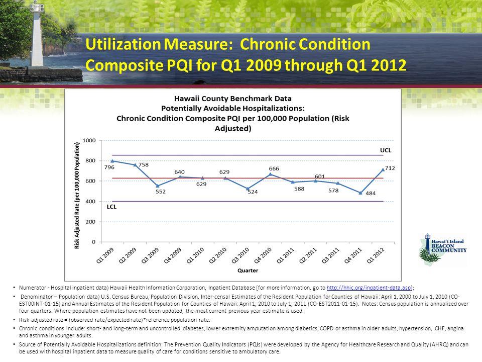 Utilization Measure: Chronic Condition Composite PQI for Q1 2009 through Q1 2012 Numerator - Hospital inpatient data) Hawaii Health Information Corporation, Inpatient Database [for more information, go to http://hhic.org/inpatient-data.asp];http://hhic.org/inpatient-data.asp Denominator – Population data) U.S.