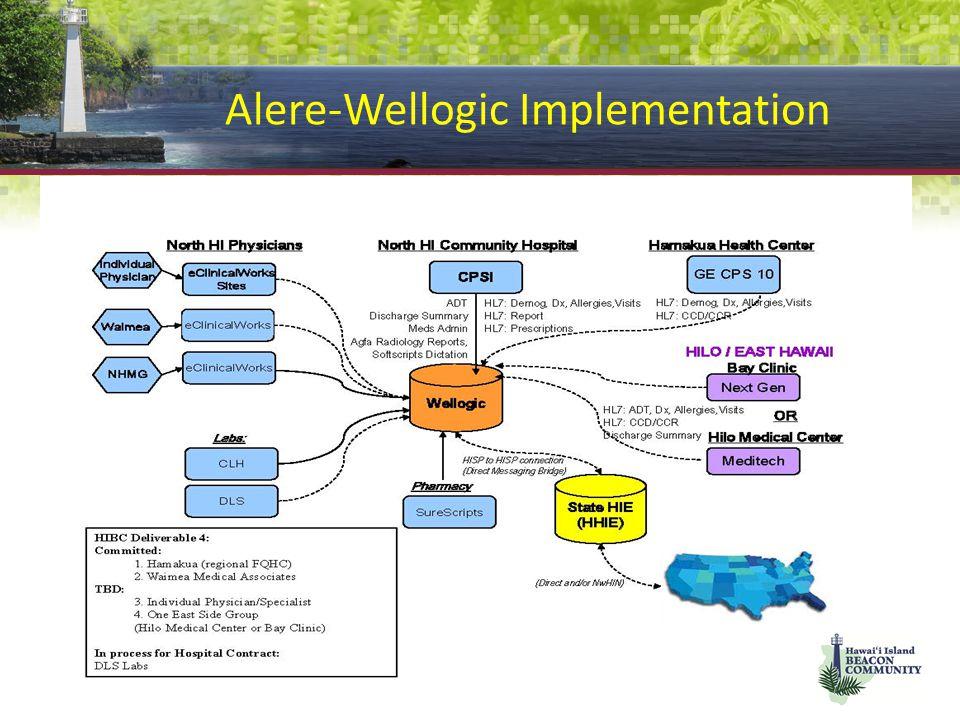 Alere-Wellogic Implementation