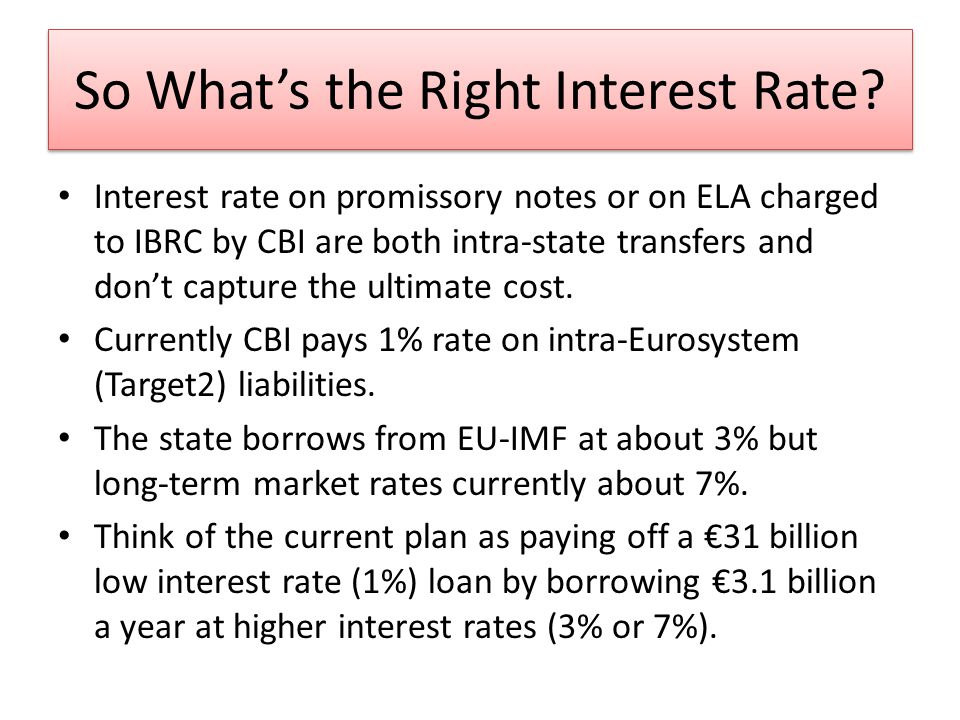 So Whats the Right Interest Rate.