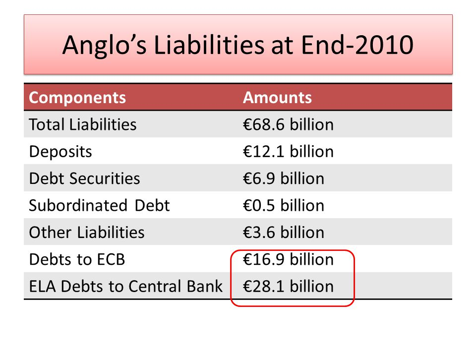 An EFSF Loan to Replace ELA.