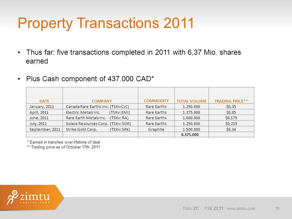 TSXv:ZC / FSE:ZCT1 / www.zimtu.com Property Transactions 2011 10 DATE COMPANYCOMMODITYTOTAL VOLUMETRADING PRICE** January, 2011 Canada Rare Earths Inc