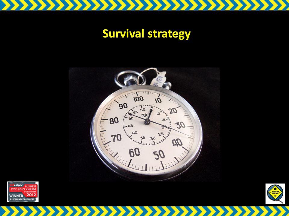 w Situational awareness