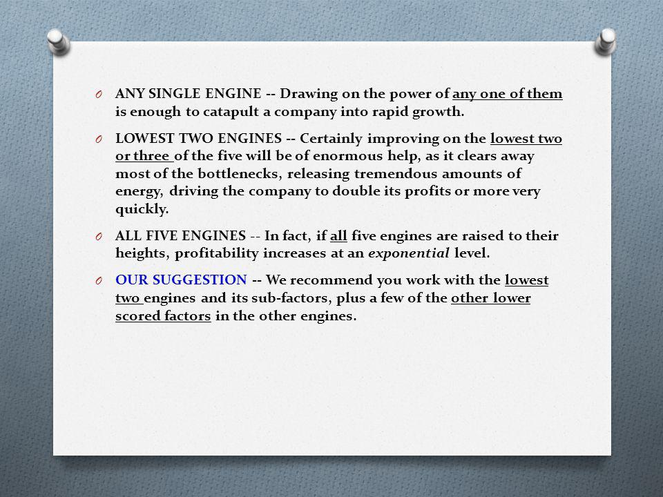 O ANY SINGLE ENGINE -- Drawing on the power of any one of them is enough to catapult a company into rapid growth.