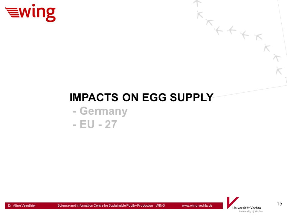Dr. Aline Veauthier Science and Information Centre for Sustainable Poultry Production – WING www.wing-vechta.de 15 IMPACTS ON EGG SUPPLY - Germany - E