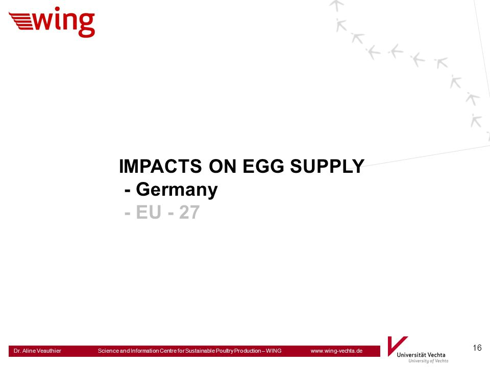 Dr. Aline Veauthier Science and Information Centre for Sustainable Poultry Production – WING www.wing-vechta.de 16 IMPACTS ON EGG SUPPLY - Germany - E