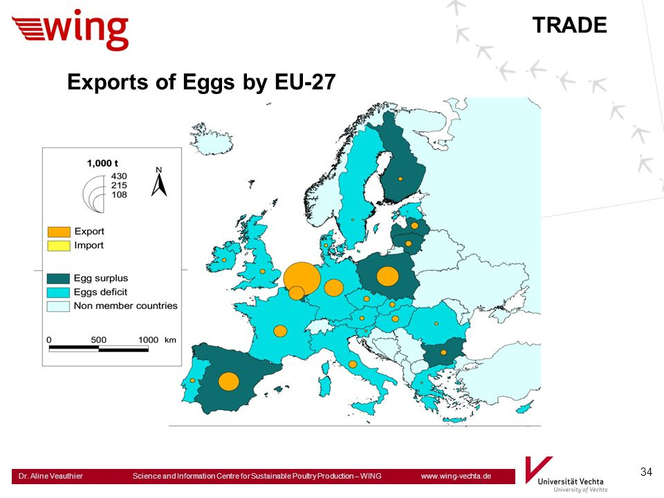 Dr. Aline Veauthier Science and Information Centre for Sustainable Poultry Production – WING www.wing-vechta.de 34 Exports of Eggs by EU-27 TRADE