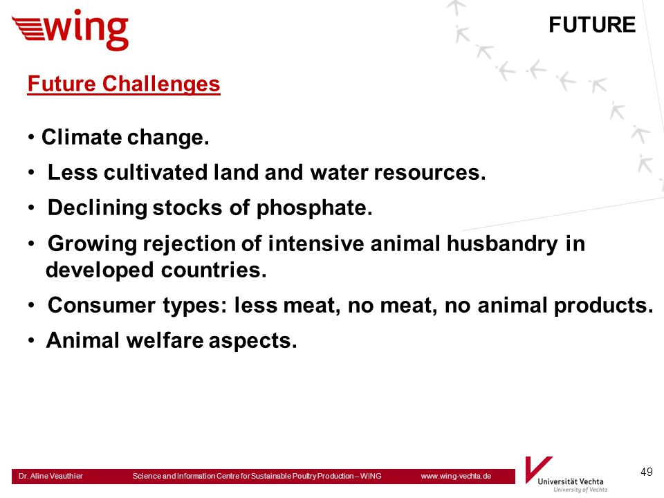 Dr. Aline Veauthier Science and Information Centre for Sustainable Poultry Production – WING www.wing-vechta.de 49 Future Challenges Climate change. L