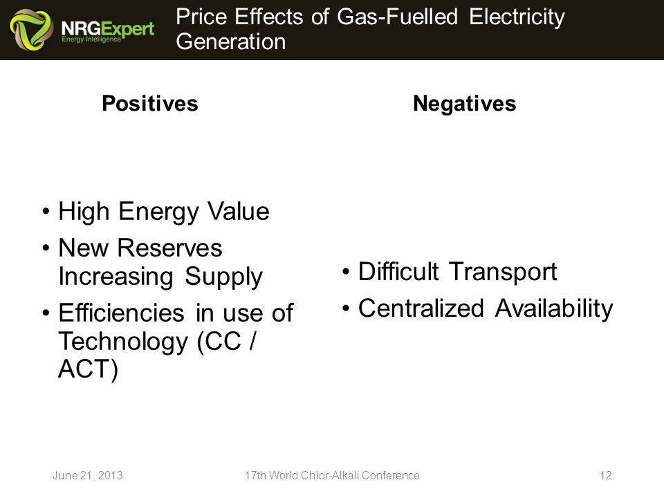 Price Effects of Gas-Fuelled Electricity Generation Positives High Energy Value New Reserves Increasing Supply Efficiencies in use of Technology (CC / ACT) Negatives Difficult Transport Centralized Availability June 21, th World Chlor-Alkali Conference12