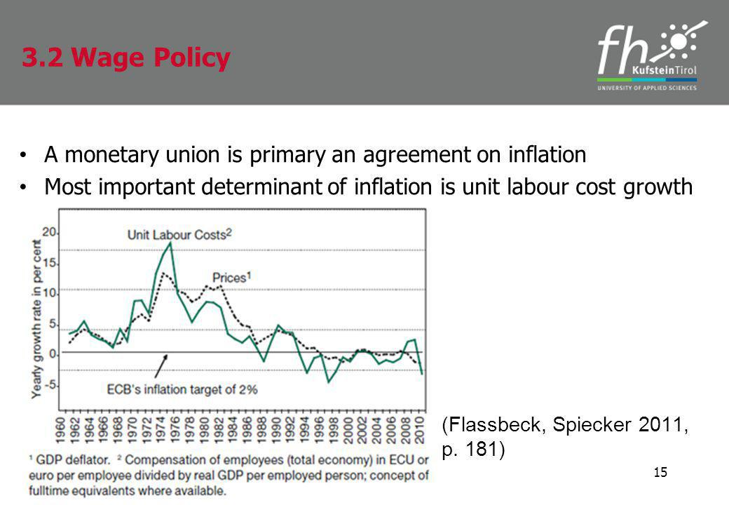 A monetary union is primary an agreement on inflation Most important determinant of inflation is unit labour cost growth (Flassbeck, Spiecker 2011, p.