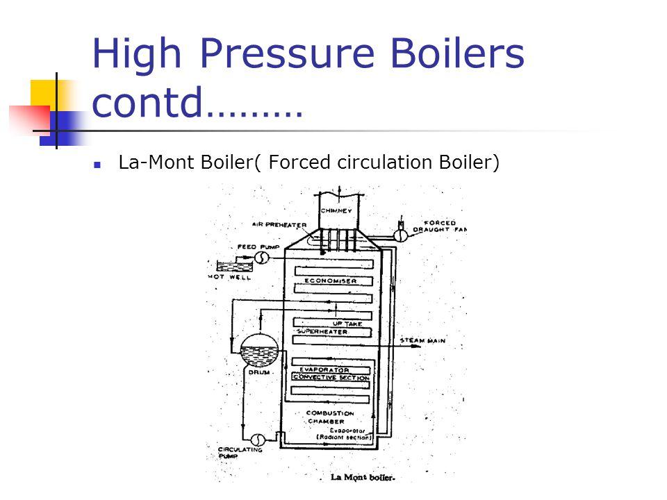 High Pressure Boilers contd……… La-Mont Boiler( Forced circulation Boiler)