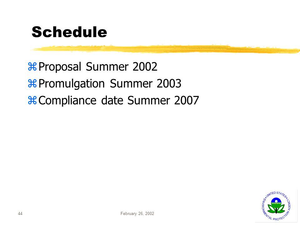 February 26, 200244 Schedule zProposal Summer 2002 zPromulgation Summer 2003 zCompliance date Summer 2007
