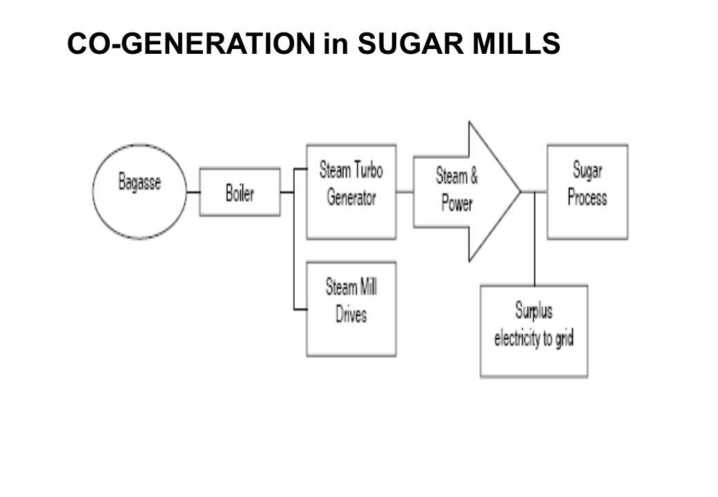 CO-GENERATION in SUGAR MILLS